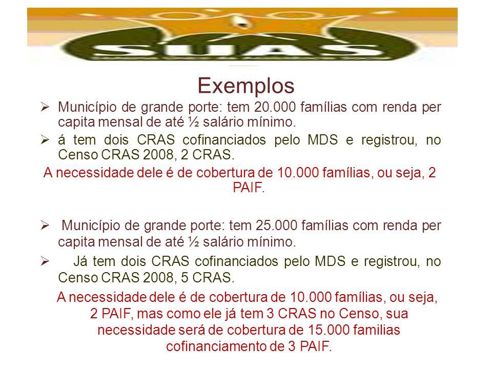 Exemplos Município de grande porte: tem 20.000 famílias com renda per capita mensal de até ½ salário mínimo. á tem dois CRAS cofinanciados pelo MDS e