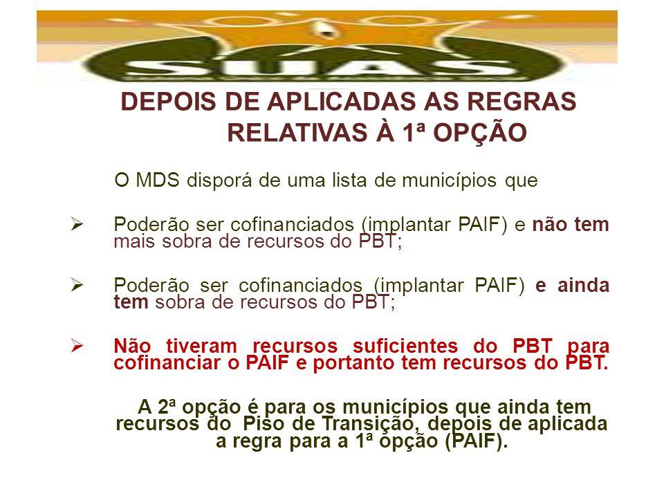 DEPOIS DE APLICADAS AS REGRAS RELATIVAS À 1ª OPÇÃO O MDS disporá de uma lista de municípios que Poderão ser cofinanciados (implantar PAIF) e não tem m