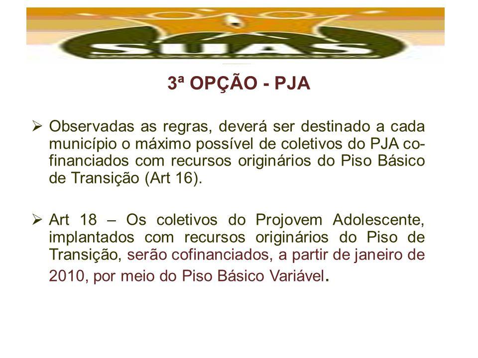 3ª OPÇÃO - PJA Observadas as regras, deverá ser destinado a cada município o máximo possível de coletivos do PJA co- financiados com recursos originár