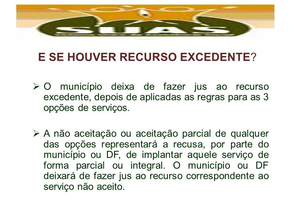 E SE HOUVER RECURSO EXCEDENTE? O município deixa de fazer jus ao recurso excedente, depois de aplicadas as regras para as 3 opções de serviços. A não