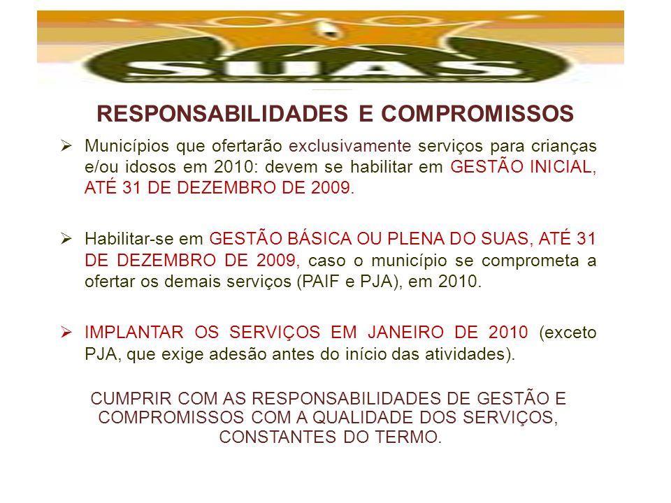 RESPONSABILIDADES E COMPROMISSOS Municípios que ofertarão exclusivamente serviços para crianças e/ou idosos em 2010: devem se habilitar em GESTÃO INIC