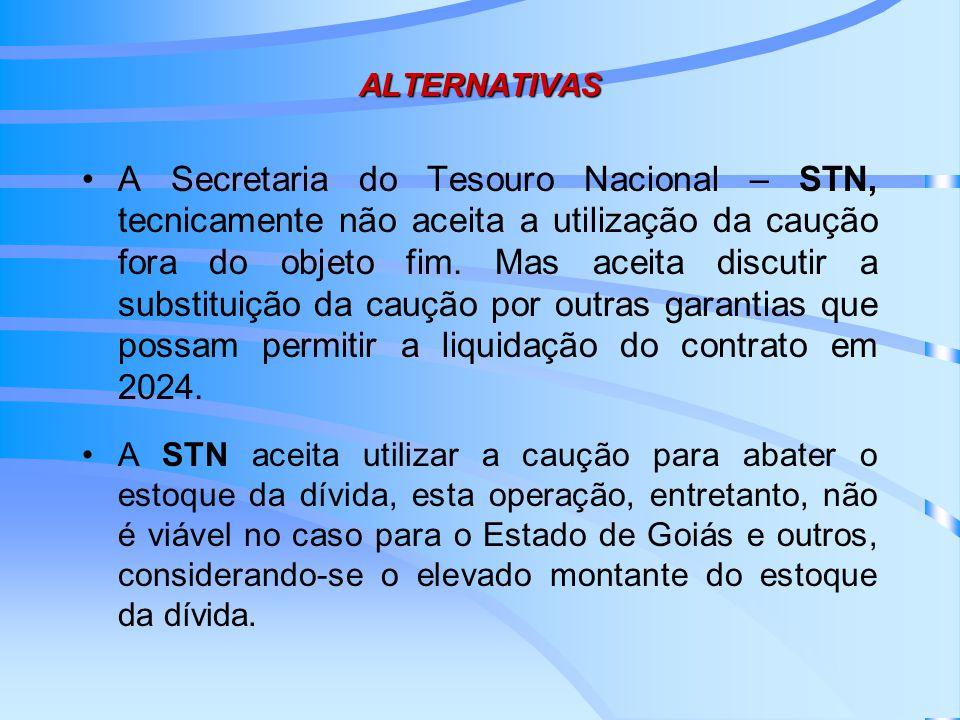 ALTERNATIVAS A Secretaria do Tesouro Nacional – STN, tecnicamente não aceita a utilização da caução fora do objeto fim.