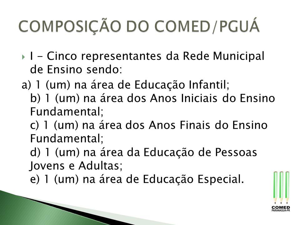 I - Cinco representantes da Rede Municipal de Ensino sendo: a) 1 (um) na área de Educação Infantil; b) 1 (um) na área dos Anos Iniciais do Ensino Fund