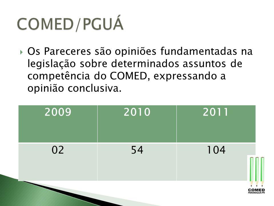 Os Pareceres são opiniões fundamentadas na legislação sobre determinados assuntos de competência do COMED, expressando a opinião conclusiva. 200920102