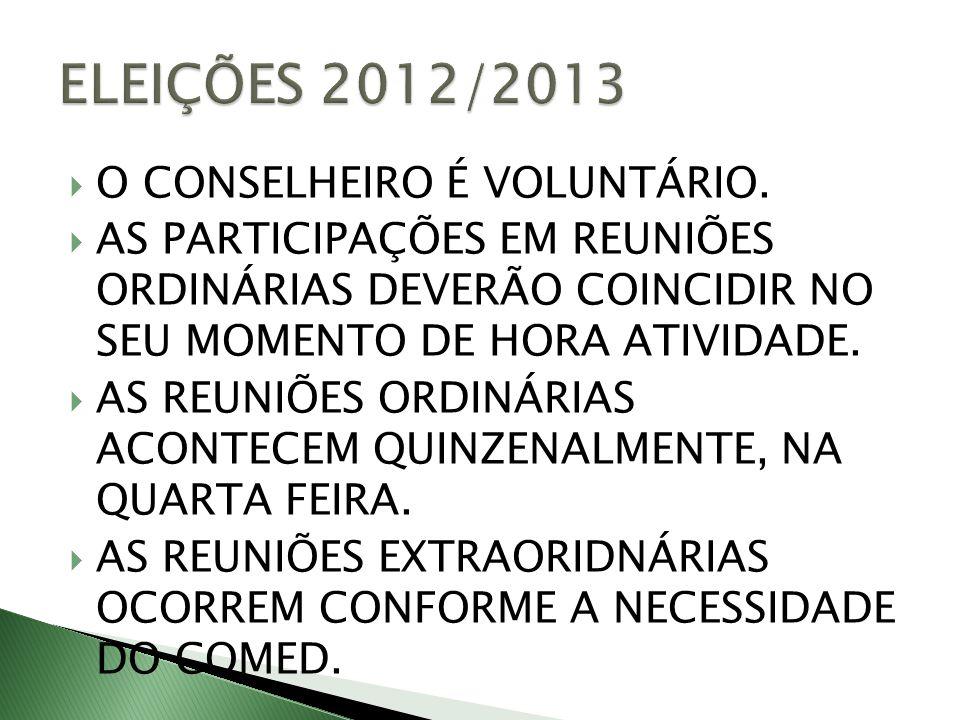 O CONSELHEIRO É VOLUNTÁRIO. AS PARTICIPAÇÕES EM REUNIÕES ORDINÁRIAS DEVERÃO COINCIDIR NO SEU MOMENTO DE HORA ATIVIDADE. AS REUNIÕES ORDINÁRIAS ACONTEC