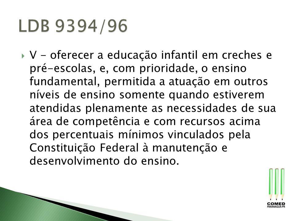 V - oferecer a educação infantil em creches e pré-escolas, e, com prioridade, o ensino fundamental, permitida a atuação em outros níveis de ensino som