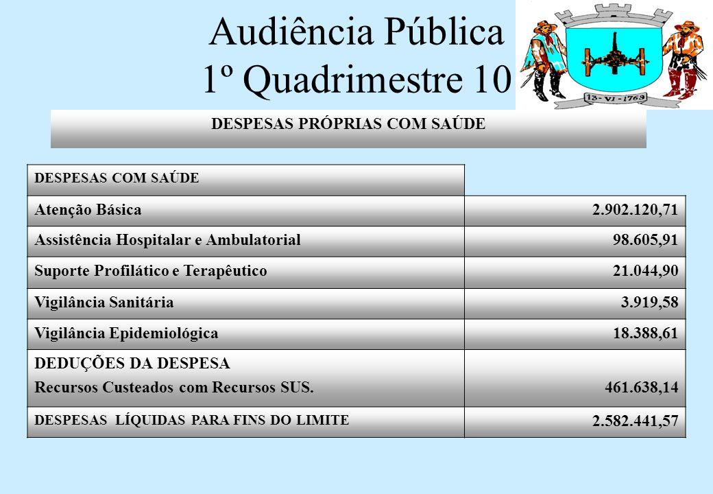 Audiência Pública 1º Quadrimestre 10 RECEITA RESULTANTE DE IMPOSTOS 13.696.438,02 ÍNDICE AJUSTADO NA APLICAÇÃO ENSINO (Mínimo 25%) 23,10% MÍNIMO 60% FUNDEB REMUNERAÇÃO MAGISTÉRIO 53,50% RECEITA COM MANUTENÇÃO DO ENSINO-MDE