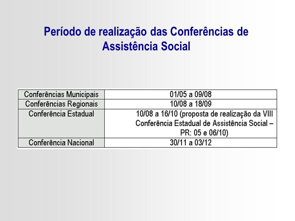 Objetivo geral: Avaliar e propor diretrizes para o aperfeiçoamento do Sistema Único da Assistência Social – SUAS, na perspectiva da participação e do controle social.