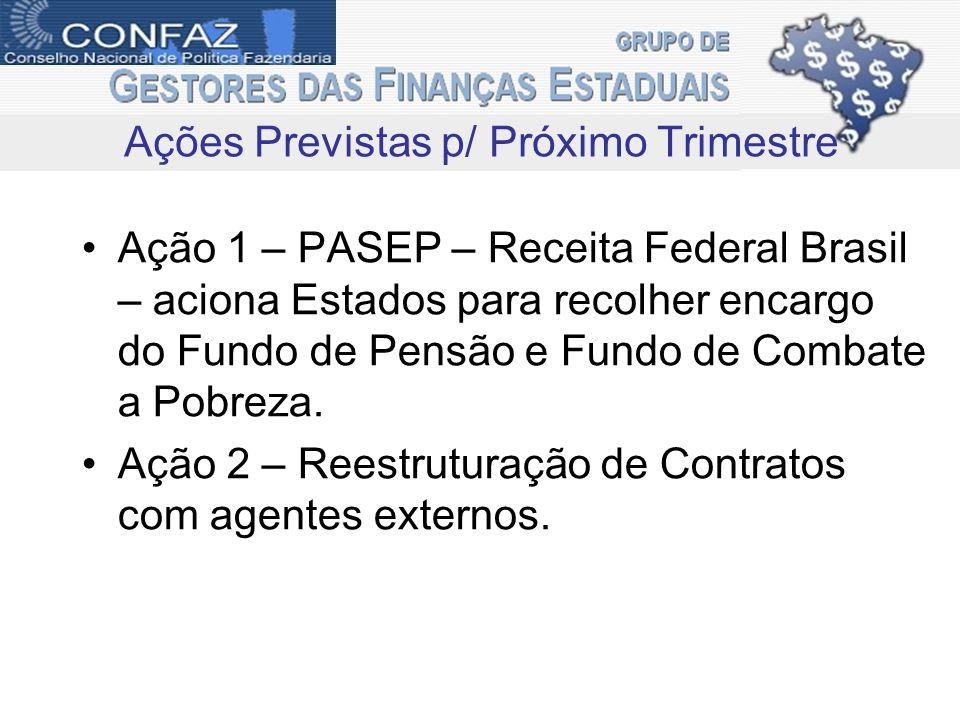 Ação 1 – PASEP – Receita Federal Brasil – aciona Estados para recolher encargo do Fundo de Pensão e Fundo de Combate a Pobreza. Ação 2 – Reestruturaçã