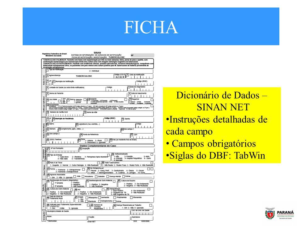 FICHA Dicionário de Dados – SINAN NET Instruções detalhadas de cada campo Campos obrigatórios Siglas do DBF: TabWin