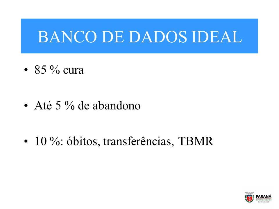 BANCO DE DADOS IDEAL 85 % cura Até 5 % de abandono 10 %: óbitos, transferências, TBMR