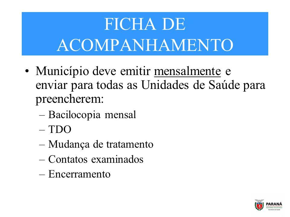 FICHA DE ACOMPANHAMENTO Município deve emitir mensalmente e enviar para todas as Unidades de Saúde para preencherem: –Bacilocopia mensal –TDO –Mudança