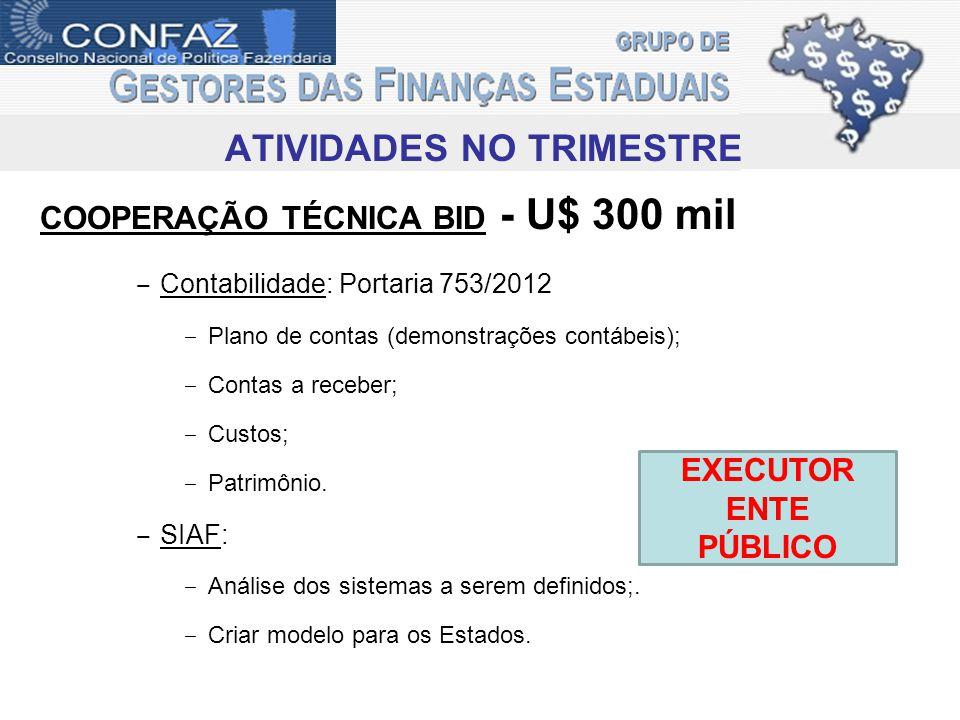 ATIVIDADES NO TRIMESTRE COOPERAÇÃO TÉCNICA BID - U$ 300 mil Contabilidade: Portaria 753/2012 Plano de contas (demonstrações contábeis); Contas a receber; Custos; Patrimônio.