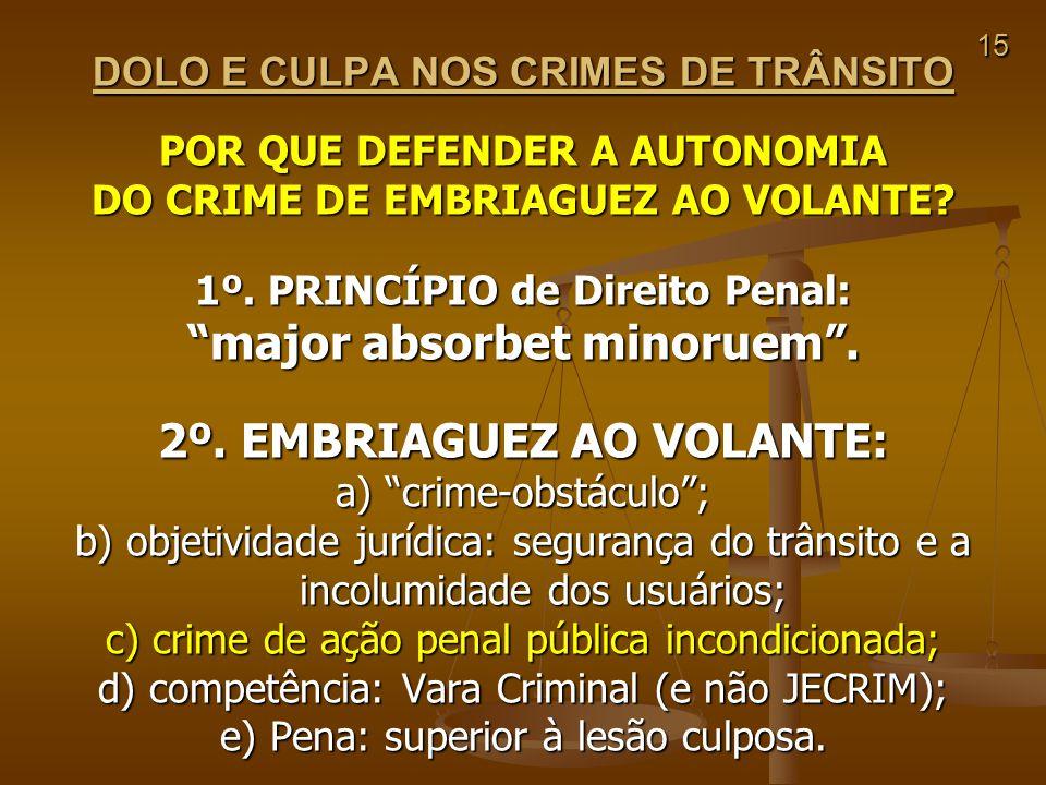 15 DOLO E CULPA NOS CRIMES DE TRÂNSITO POR QUE DEFENDER A AUTONOMIA DO CRIME DE EMBRIAGUEZ AO VOLANTE? 1º. PRINCÍPIO de Direito Penal: major absorbet