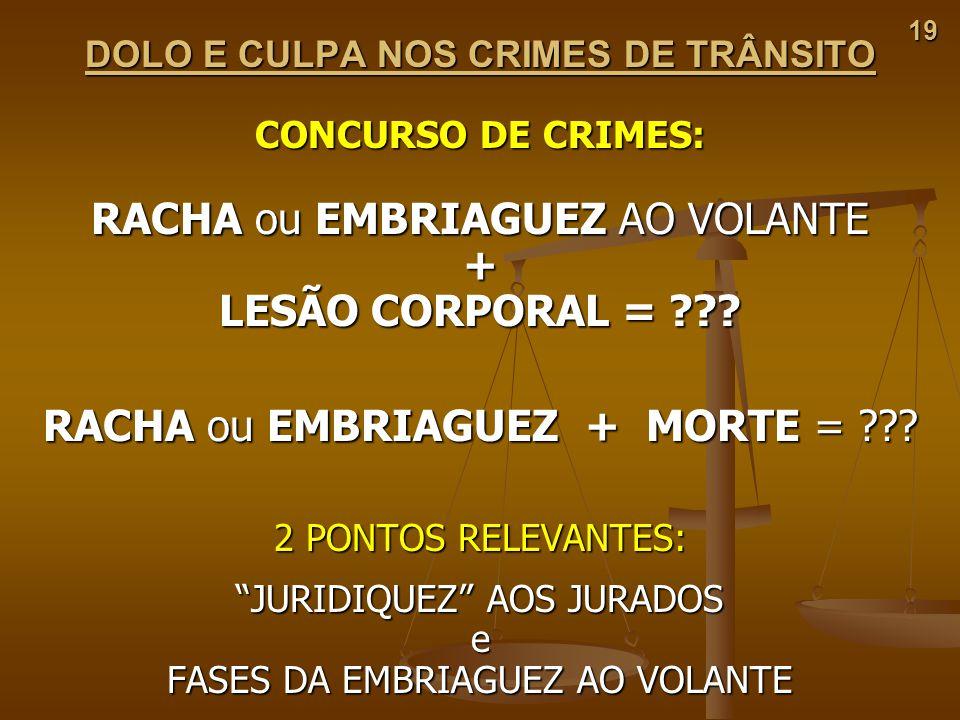 19 DOLO E CULPA NOS CRIMES DE TRÂNSITO CONCURSO DE CRIMES: RACHA ou EMBRIAGUEZ AO VOLANTE + LESÃO CORPORAL = ??? RACHA ou EMBRIAGUEZ + MORTE = ??? 2 P