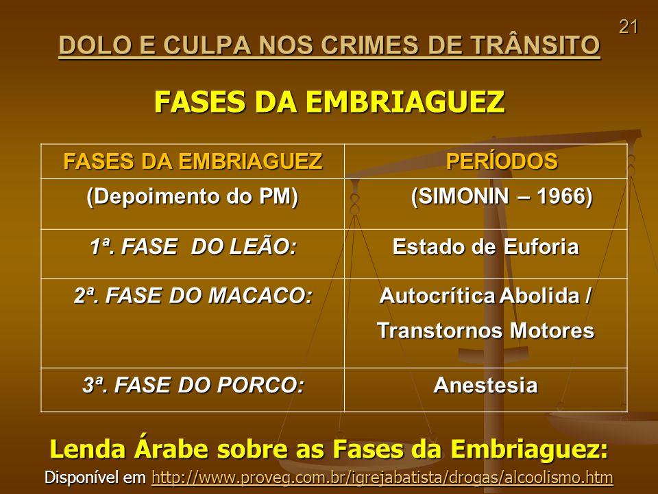 21 DOLO E CULPA NOS CRIMES DE TRÂNSITO FASES DA EMBRIAGUEZ Lenda Árabe sobre as Fases da Embriaguez: Disponível em http://www.proveg.com.br/igrejabati