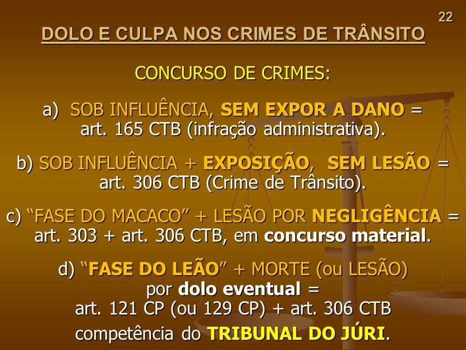 22 DOLO E CULPA NOS CRIMES DE TRÂNSITO CONCURSO DE CRIMES: a) SOB INFLUÊNCIA, SEM EXPOR A DANO = art. 165 CTB (infração administrativa). b) SOB INFLUÊ