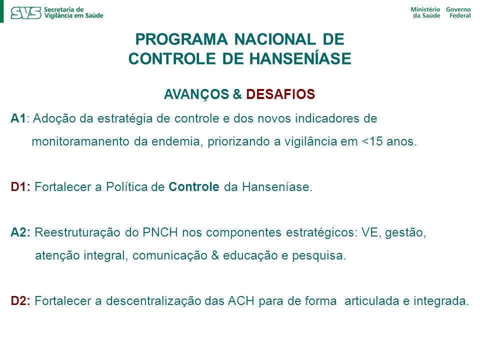 PROGRAMA NACIONAL DE CONTROLE DE HANSENÍASE AVANÇOS & DESAFIOS A1: Adoção da estratégia de controle e dos novos indicadores de monitoramanento da endemia, priorizando a vigilância em <15 anos.