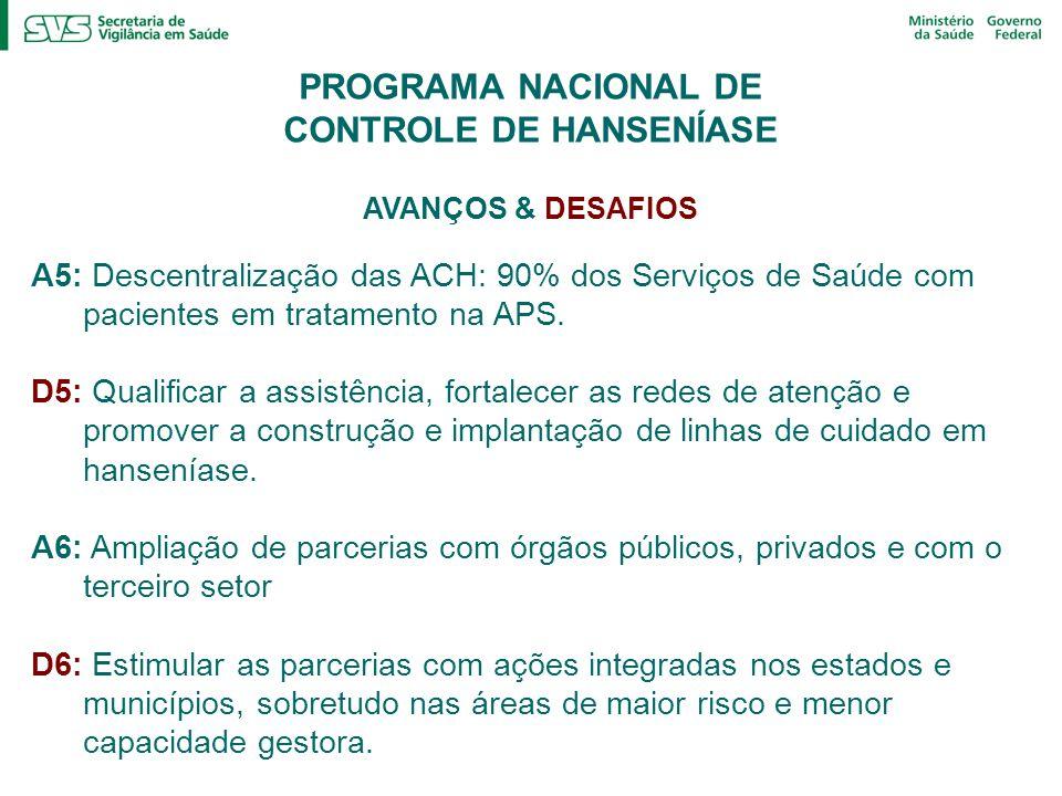 A5: Descentralização das ACH: 90% dos Serviços de Saúde com pacientes em tratamento na APS.
