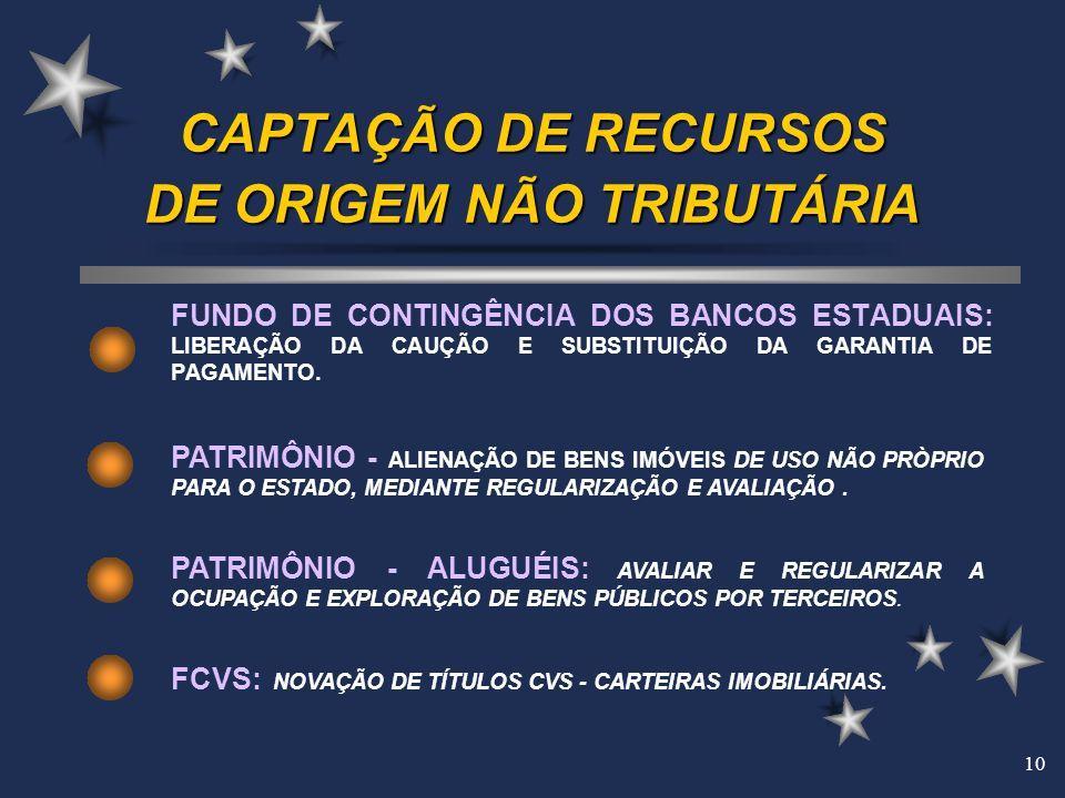 10 CAPTAÇÃO DE RECURSOS DE ORIGEM NÃO TRIBUTÁRIA FUNDO DE CONTINGÊNCIA DOS BANCOS ESTADUAIS: LIBERAÇÃO DA CAUÇÃO E SUBSTITUIÇÃO DA GARANTIA DE PAGAMENTO.