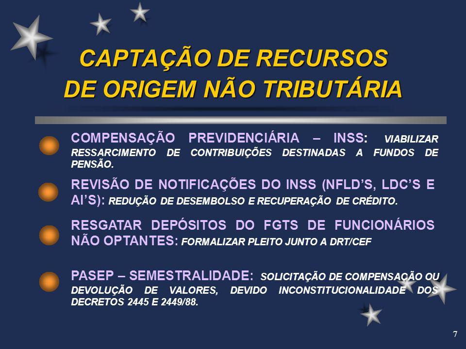 7 CAPTAÇÃO DE RECURSOS DE ORIGEM NÃO TRIBUTÁRIA COMPENSAÇÃO PREVIDENCIÁRIA – INSS: VIABILIZAR RESSARCIMENTO DE CONTRIBUIÇÕES DESTINADAS A FUNDOS DE PE