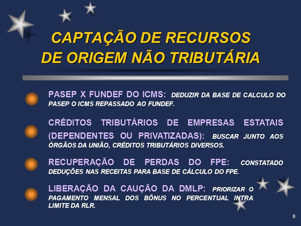 8 CAPTAÇÃO DE RECURSOS DE ORIGEM NÃO TRIBUTÁRIA PASEP X FUNDEF DO ICMS: DEDUZIR DA BASE DE CALCULO DO PASEP O ICMS REPASSADO AO FUNDEF.