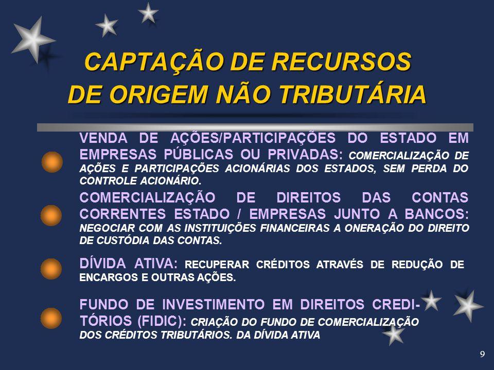 9 CAPTAÇÃO DE RECURSOS DE ORIGEM NÃO TRIBUTÁRIA VENDA DE AÇÕES/PARTICIPAÇÕES DO ESTADO EM EMPRESAS PÚBLICAS OU PRIVADAS: COMERCIALIZAÇÃO DE AÇÕES E PARTICIPAÇÕES ACIONÁRIAS DOS ESTADOS, SEM PERDA DO CONTROLE ACIONÁRIO.