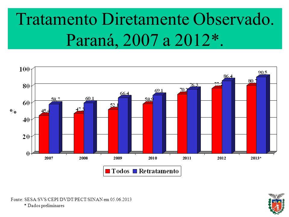 Tratamento Diretamente Observado. Paraná, 2007 a 2012*.