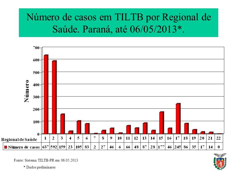 Número de casos em TILTB por Regional de Saúde. Paraná, até 06/05/2013*.