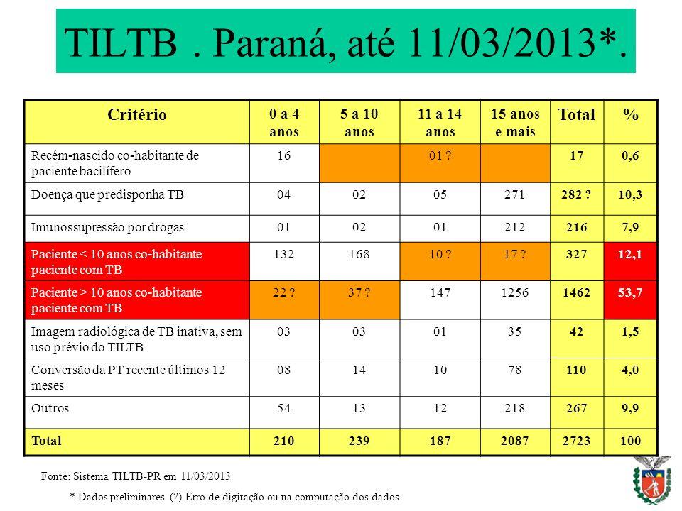 TILTB. Paraná, até 11/03/2013*.