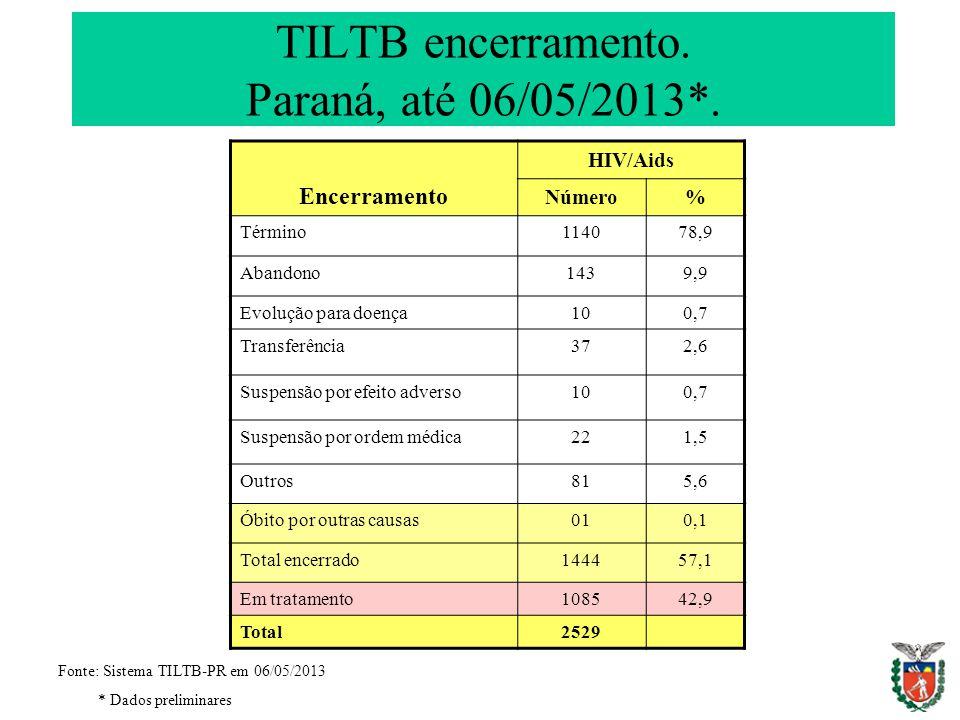 TILTB encerramento. Paraná, até 06/05/2013*.