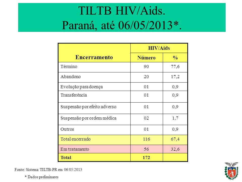 TILTB HIV/Aids. Paraná, até 06/05/2013*.