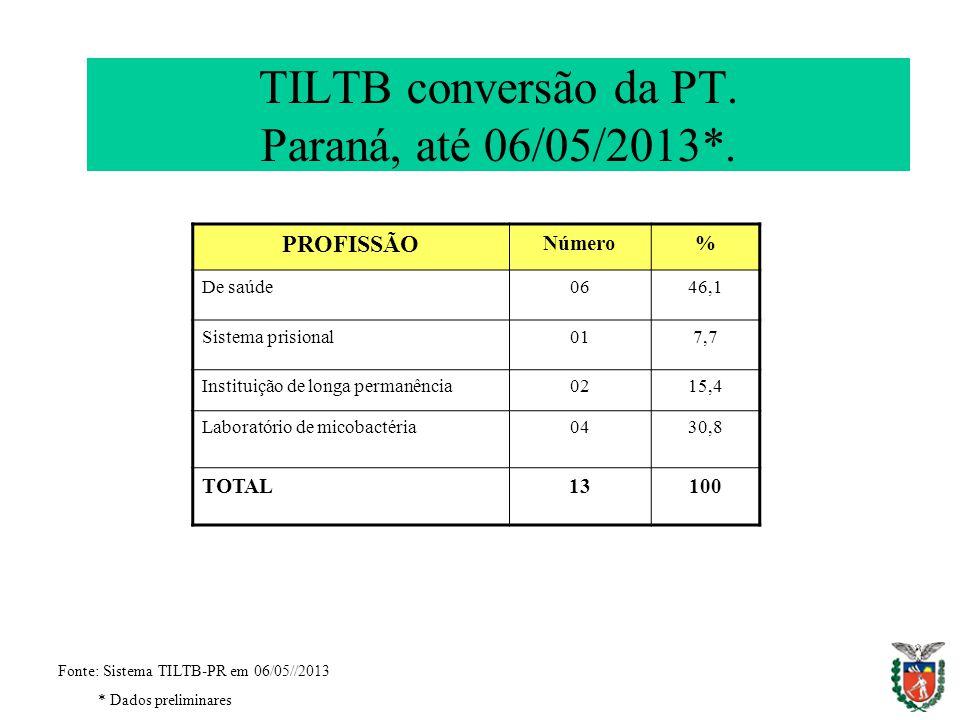 TILTB conversão da PT. Paraná, até 06/05/2013*.