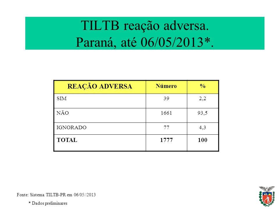 TILTB reação adversa. Paraná, até 06/05/2013*.