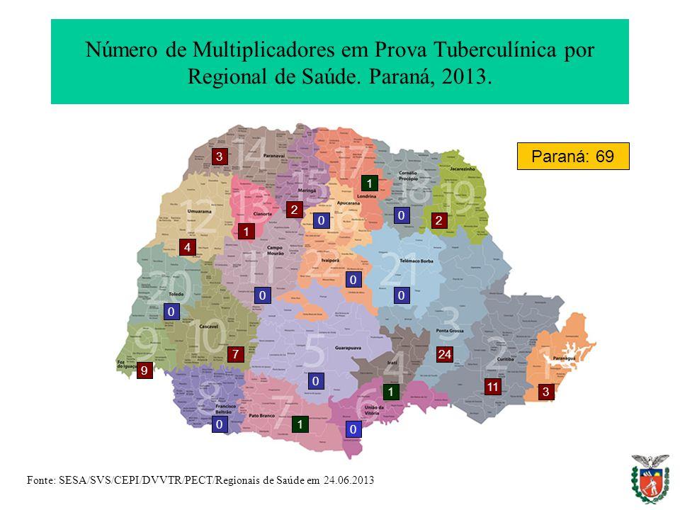 Número de Multiplicadores em Prova Tuberculínica por Regional de Saúde.