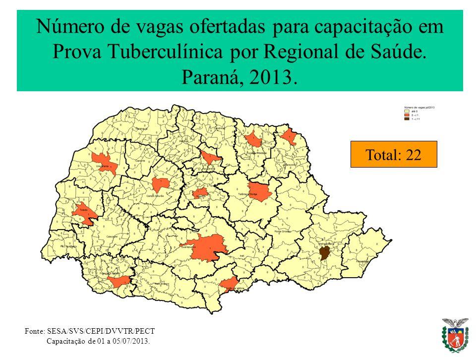 Número de vagas ofertadas para capacitação em Prova Tuberculínica por Regional de Saúde.