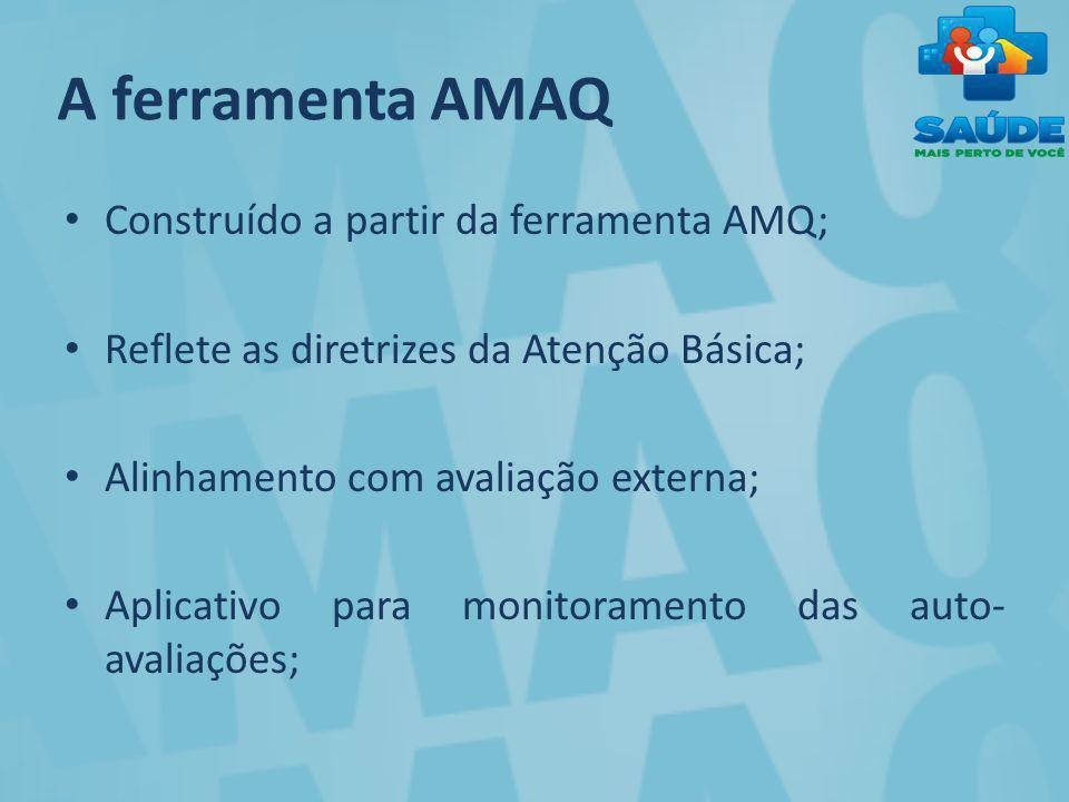 A ferramenta AMAQ Construído a partir da ferramenta AMQ; Reflete as diretrizes da Atenção Básica; Alinhamento com avaliação externa; Aplicativo para m