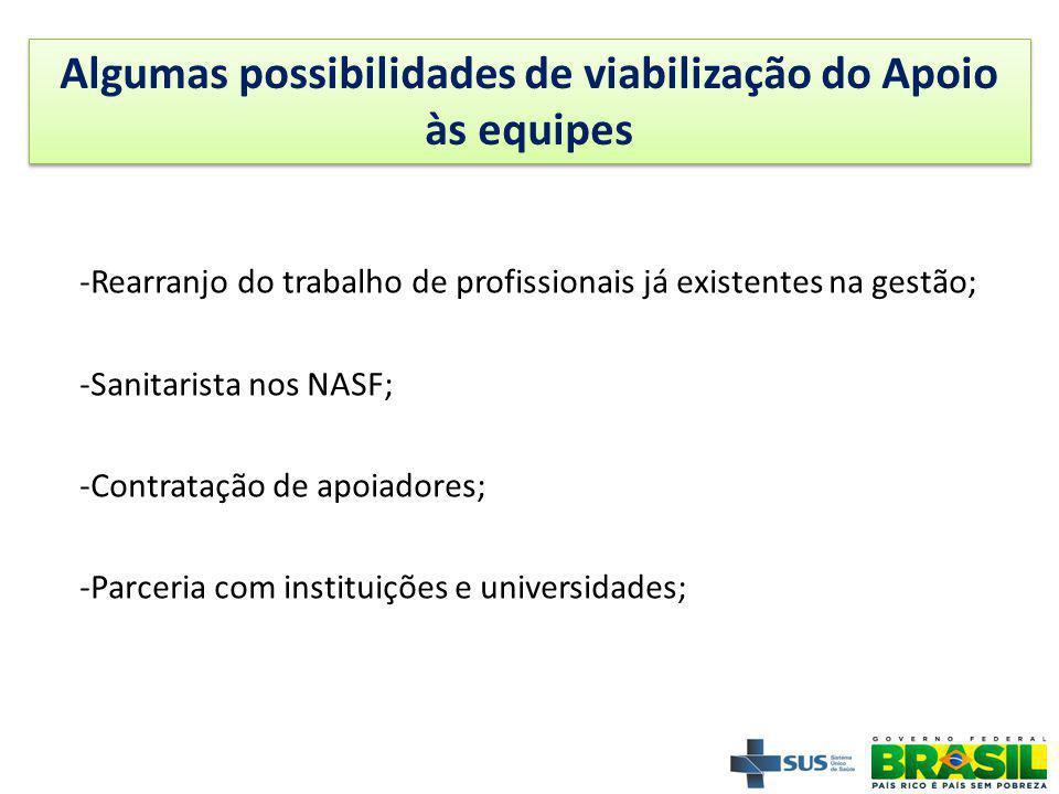 -Rearranjo do trabalho de profissionais já existentes na gestão; -Sanitarista nos NASF; -Contratação de apoiadores; -Parceria com instituições e unive