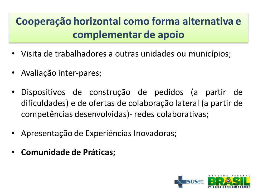 Visita de trabalhadores a outras unidades ou municípios; Avaliação inter-pares; Dispositivos de construção de pedidos (a partir de dificuldades) e de