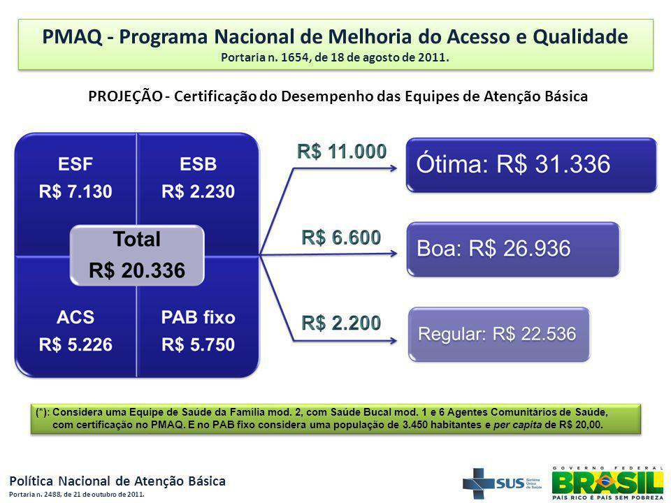 Política Nacional de Atenção Básica Portaria n. 2488, de 21 de outubro de 2011. PMAQ - Programa Nacional de Melhoria do Acesso e Qualidade Portaria n.