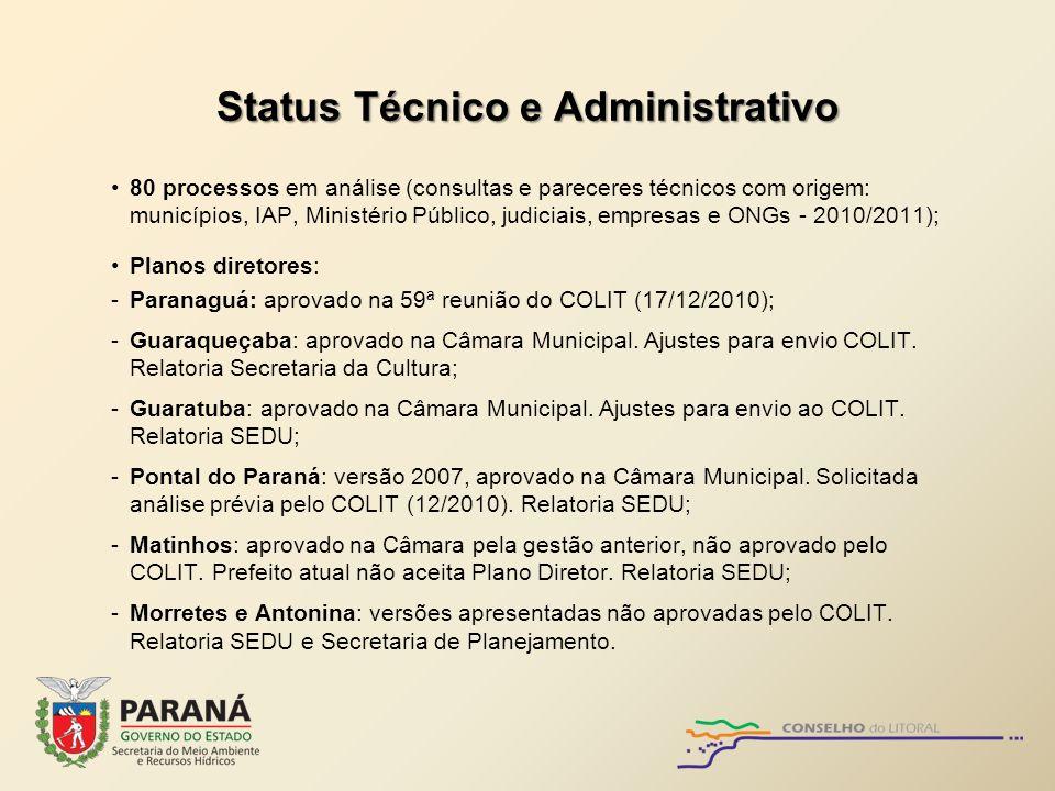Status Técnico e Administrativo 80 processos em análise (consultas e pareceres técnicos com origem: municípios, IAP, Ministério Público, judiciais, em