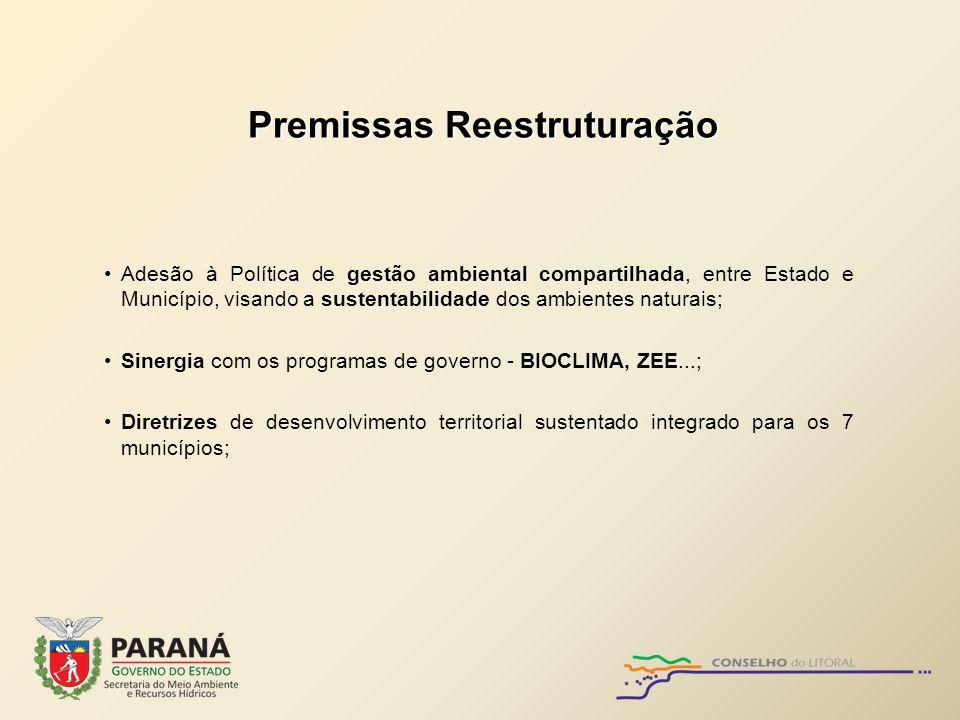 Premissas Reestruturação Adesão à Política de gestão ambiental compartilhada, entre Estado e Município, visando a sustentabilidade dos ambientes natur