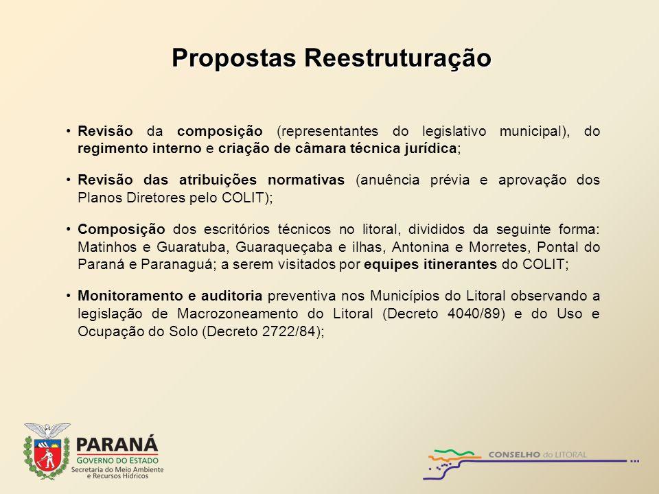 Propostas Reestruturação Revisão da composição (representantes do legislativo municipal), do regimento interno e criação de câmara técnica jurídica; R