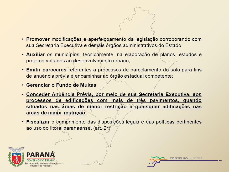 Atribuições Complementares do COLIT Lei Estadual 12.243/1998 – Determina as áreas e locais de especial interesse turístico.