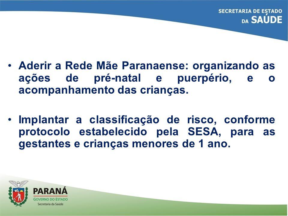 Aderir a Rede Mãe Paranaense: organizando as ações de pré-natal e puerpério, e o acompanhamento das crianças. Implantar a classificação de risco, conf