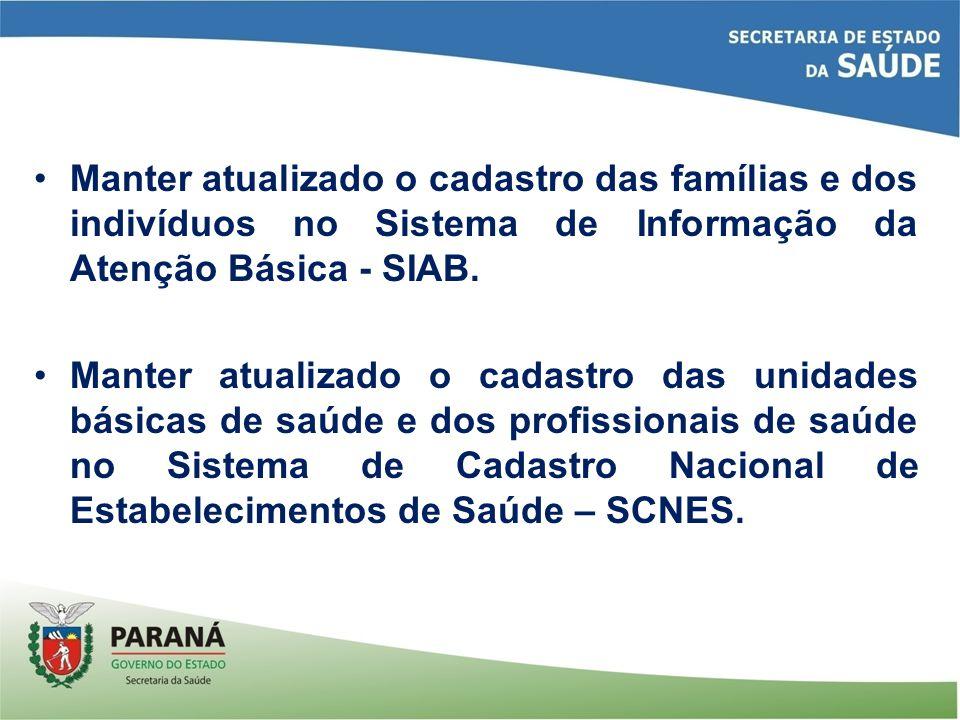 Manter atualizado o cadastro das famílias e dos indivíduos no Sistema de Informação da Atenção Básica - SIAB. Manter atualizado o cadastro das unidade