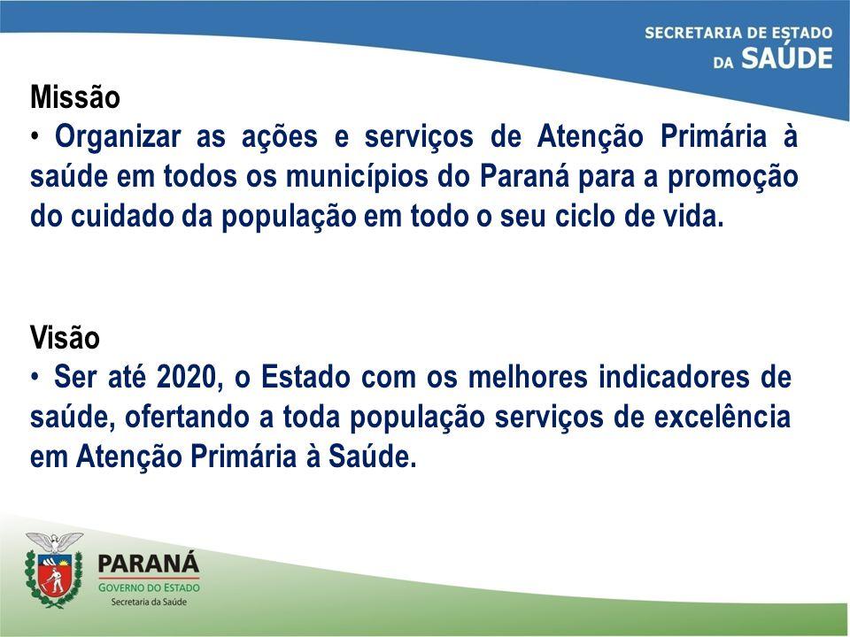 Missão Organizar as ações e serviços de Atenção Primária à saúde em todos os municípios do Paraná para a promoção do cuidado da população em todo o se