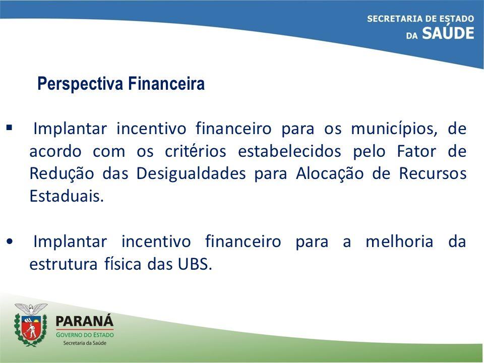 Perspectiva Financeira Implantar incentivo financeiro para os munic í pios, de acordo com os crit é rios estabelecidos pelo Fator de Redu ç ão das Des