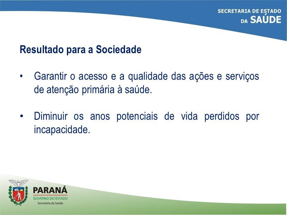 Resultado para a Sociedade Garantir o acesso e a qualidade das ações e serviços de atenção primária à saúde. Diminuir os anos potenciais de vida perdi