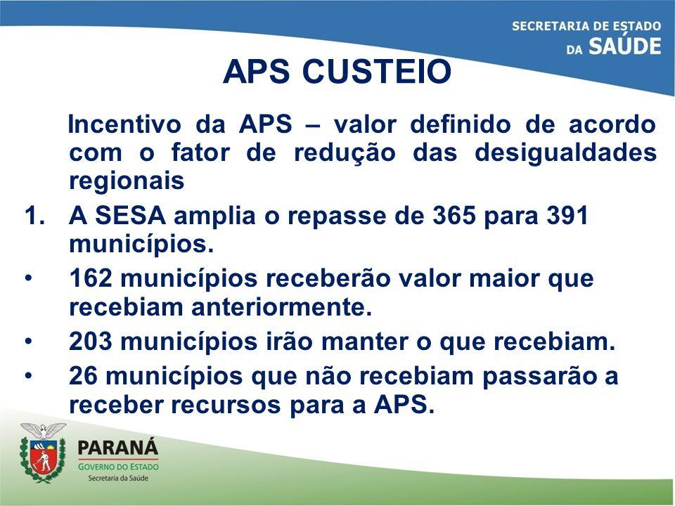 Incentivo da APS – valor definido de acordo com o fator de redução das desigualdades regionais 1.A SESA amplia o repasse de 365 para 391 municípios. 1